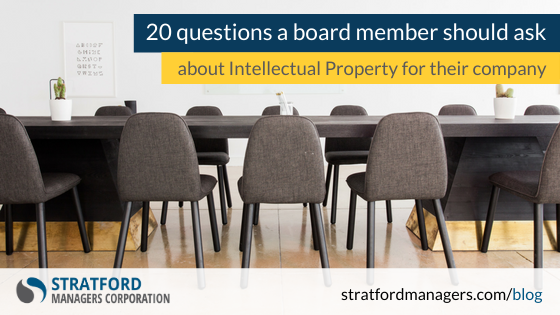 20 Questions a board member should ask about Intellectual Property for their company. IPRADIODIGITAL